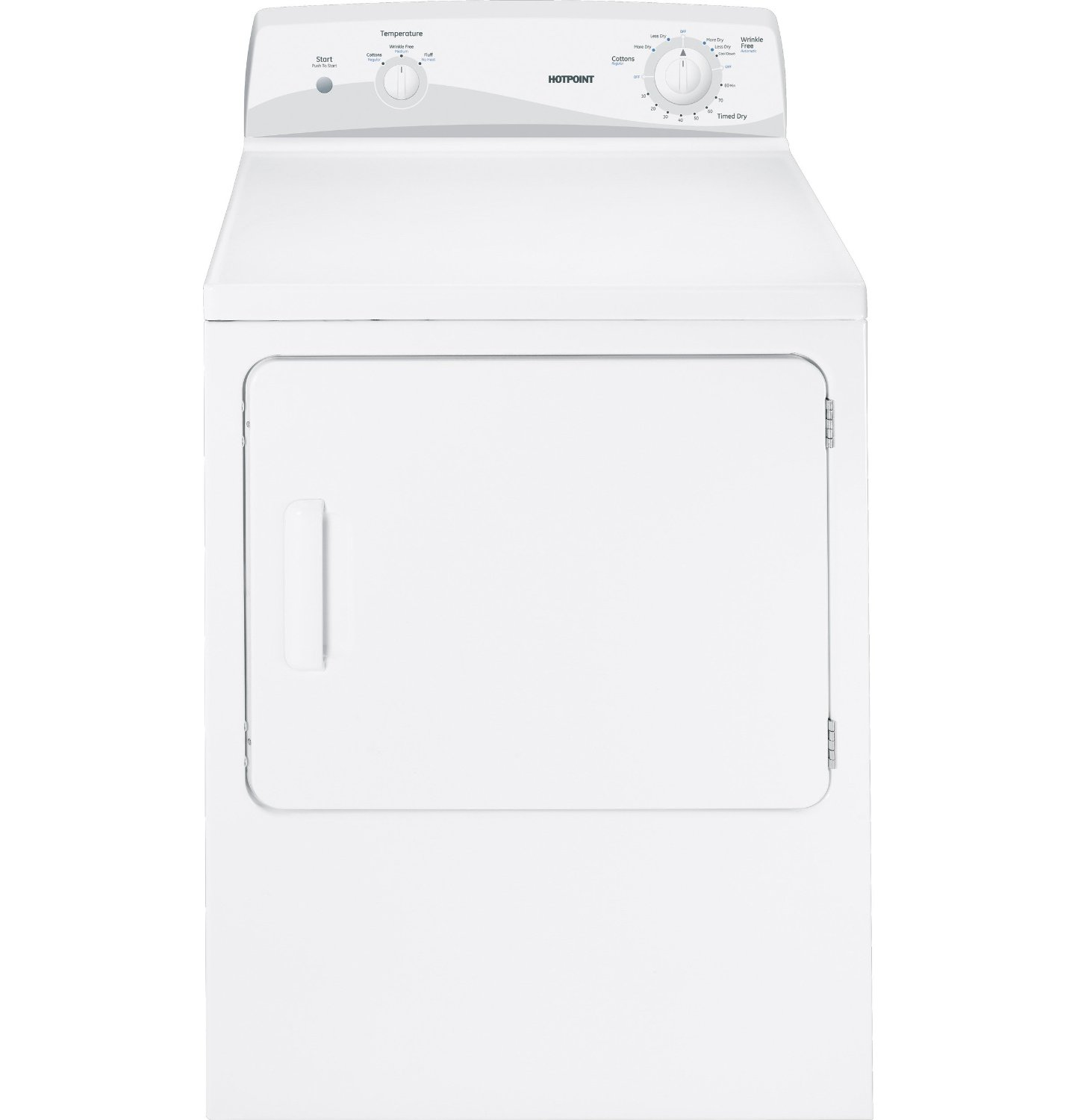 Electric Clothes Dryer ~ Best electric clothes dryer tool box