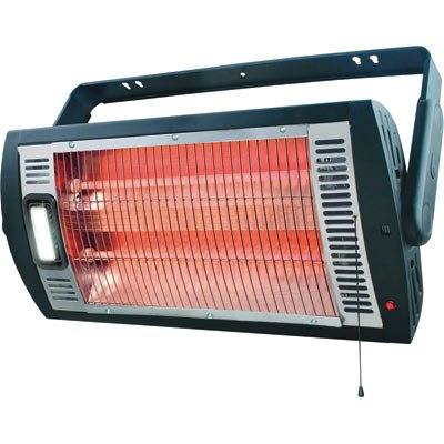 Ceiling-Mounted Workshop Heater