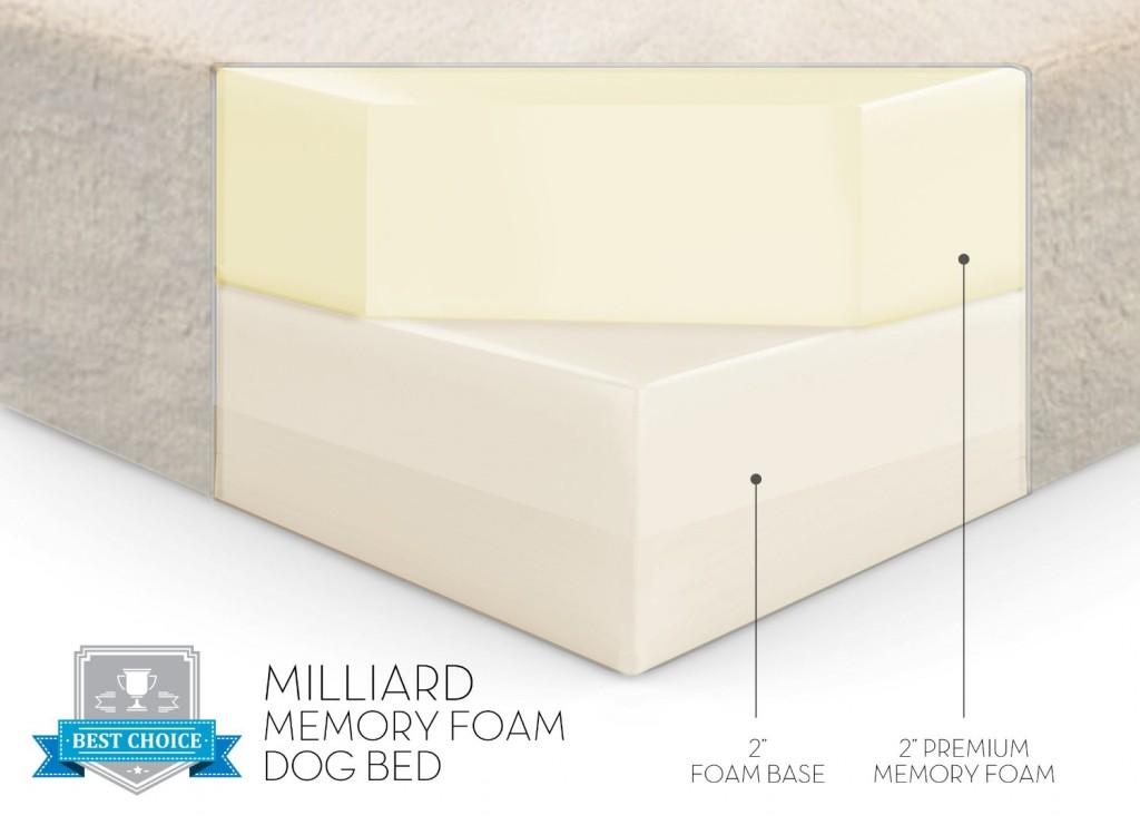 MILLIARD 4 Premium Orthopedic